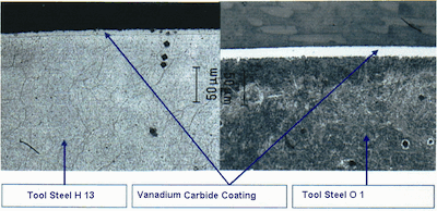 Vanadium Carbide Coating (VCTDH)
